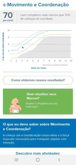 percentis bebê aplicativo kinedu